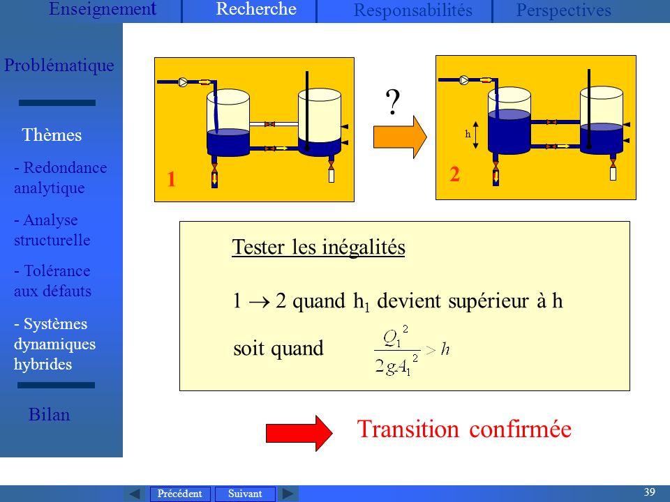 Transition confirmée 2 1 Tester les inégalités