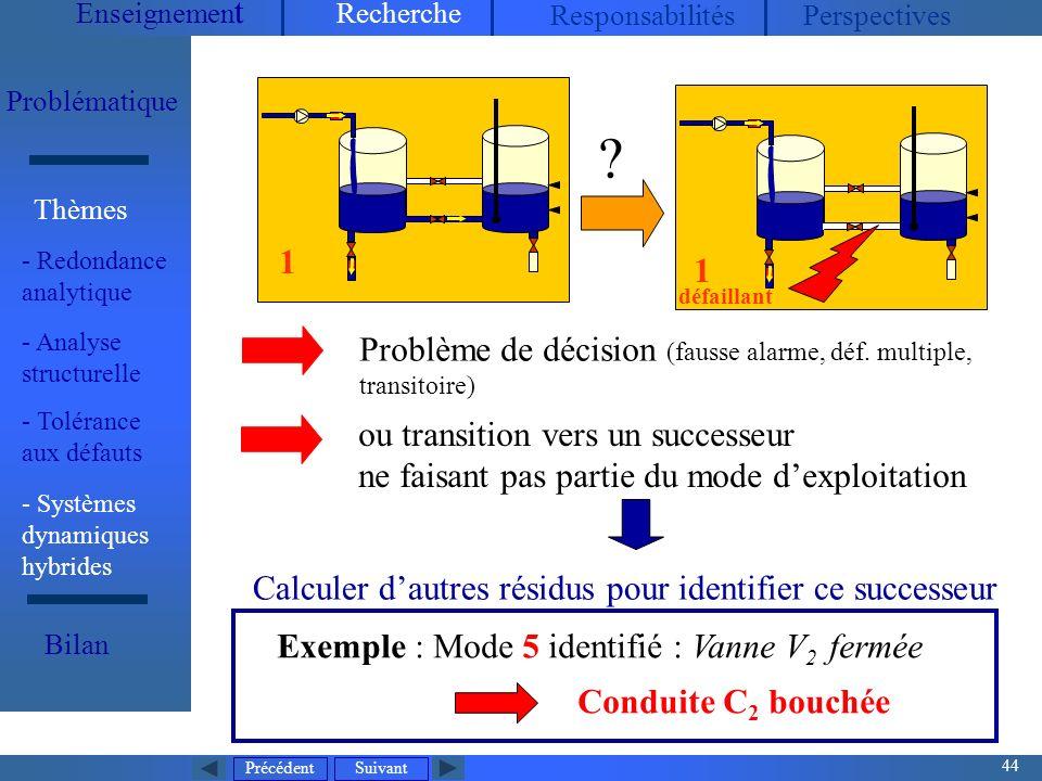 1 1 Problème de décision (fausse alarme, déf. multiple, transitoire)