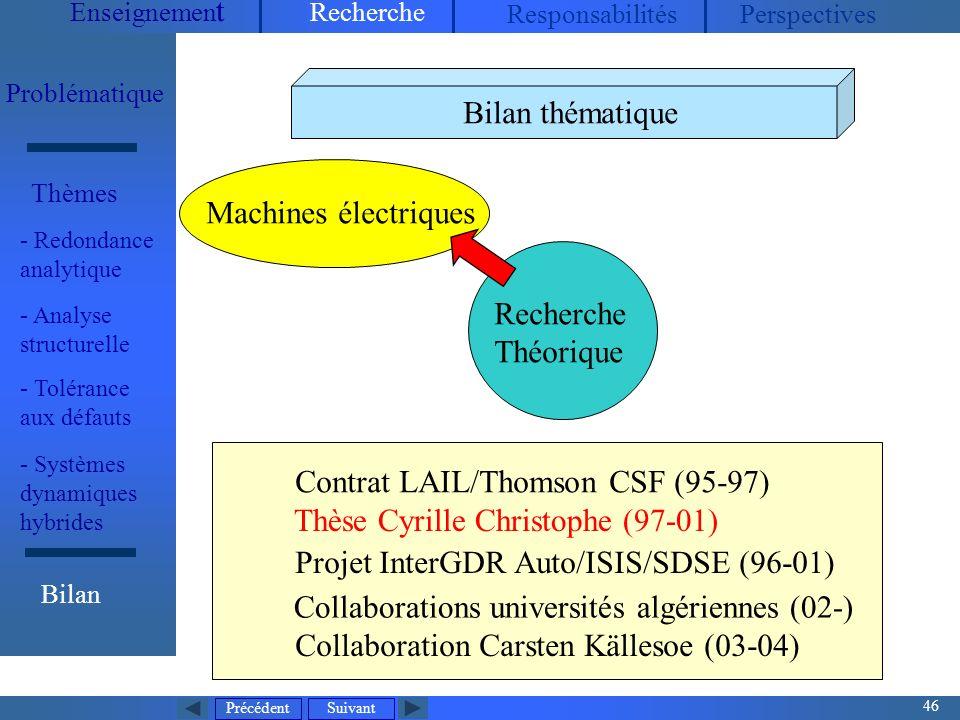 Contrat LAIL/Thomson CSF (95-97) Thèse Cyrille Christophe (97-01)