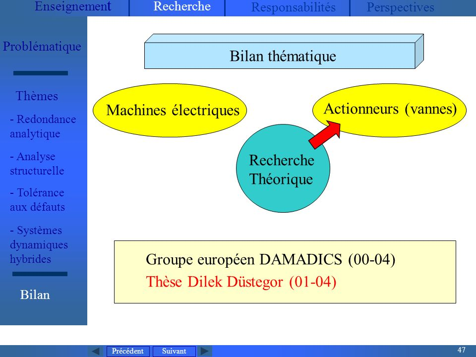 Groupe européen DAMADICS (00-04) Thèse Dilek Düstegor (01-04)