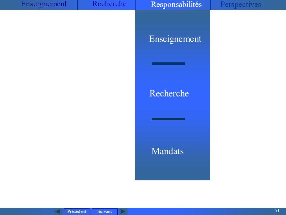 Enseignement Recherche Mandats Enseignement Recherche Responsabilités