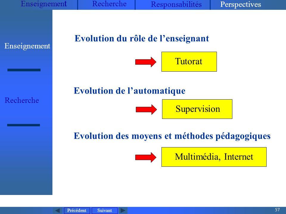 Evolution du rôle de l'enseignant