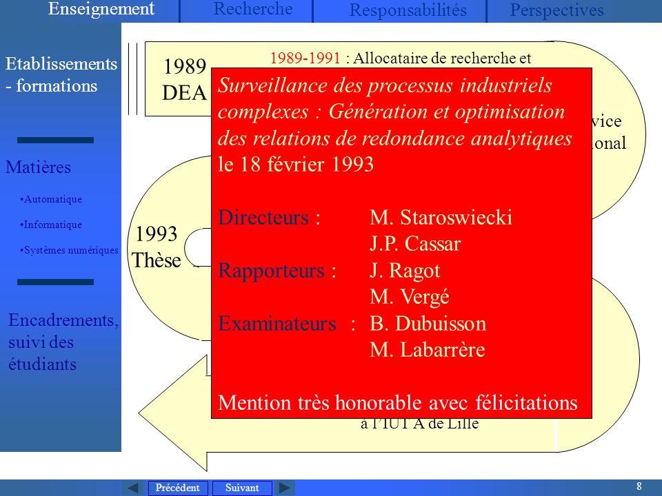 Surveillance des processus industriels