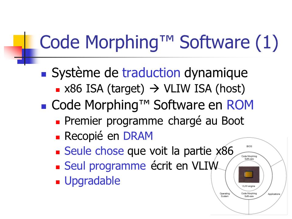 Code Morphing™ Software (1)