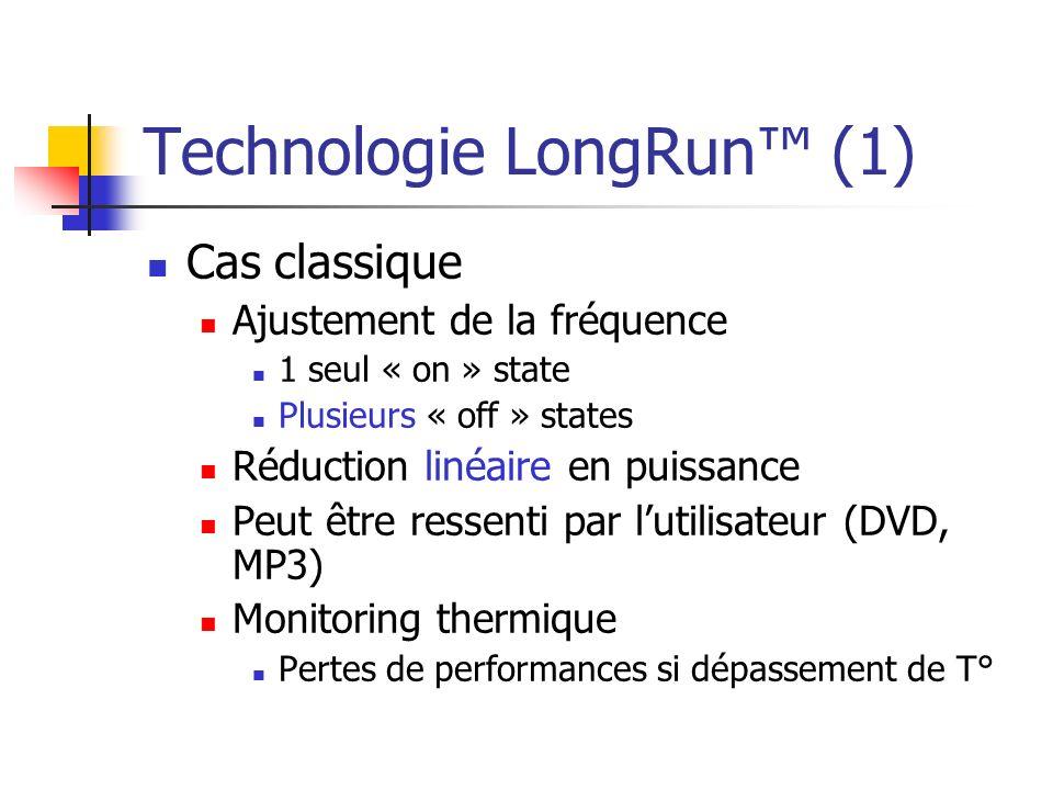 Technologie LongRun™ (1)