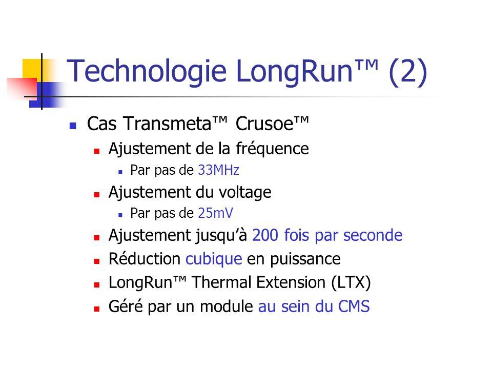 Technologie LongRun™ (2)