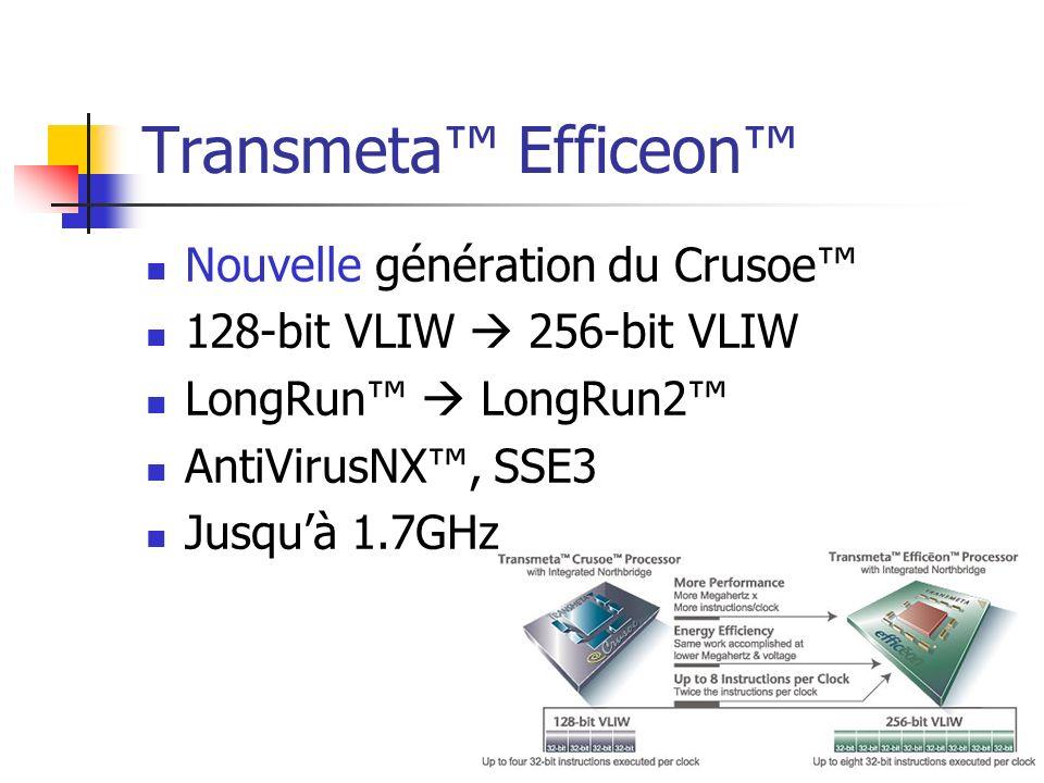Transmeta™ Efficeon™ Nouvelle génération du Crusoe™