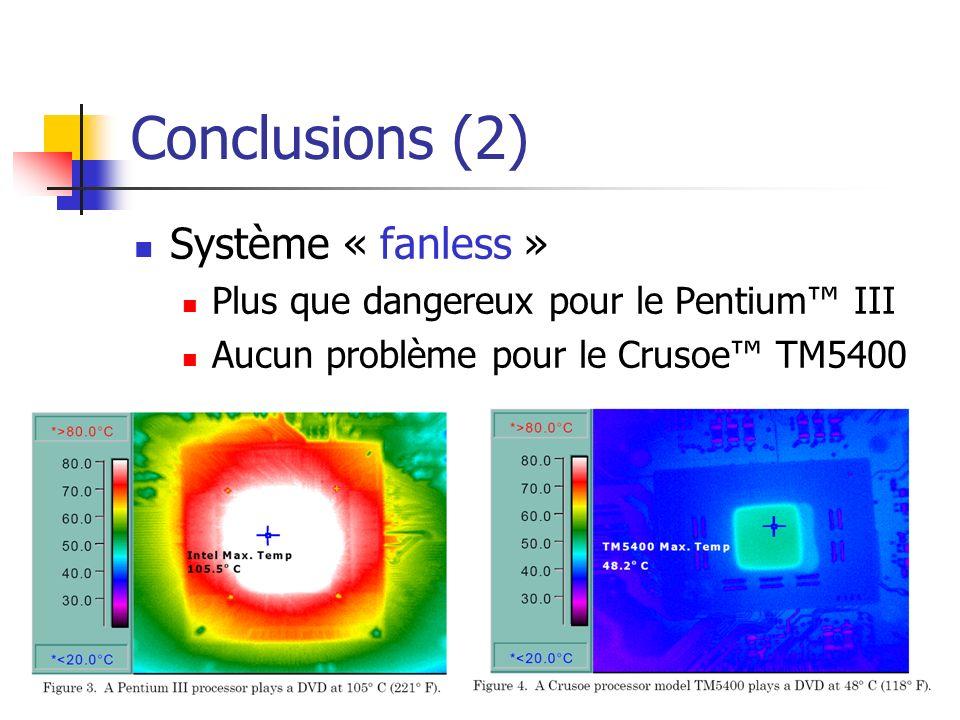 Conclusions (2) Système « fanless »