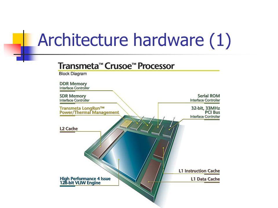 Architecture hardware (1)
