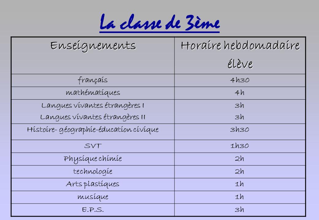 La classe de 3ème Enseignements Horaire hebdomadaire élève français