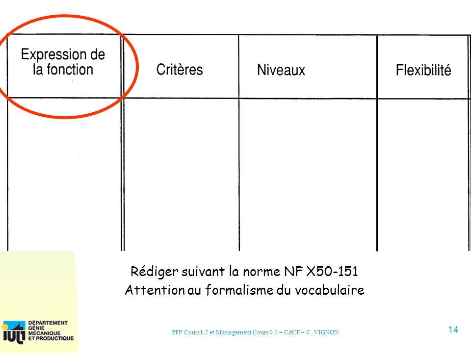 Rédiger suivant la norme NF X50-151