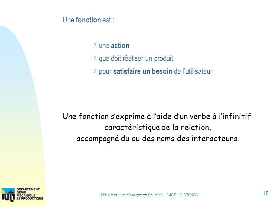 Une fonction s'exprime à l'aide d'un verbe à l'infinitif