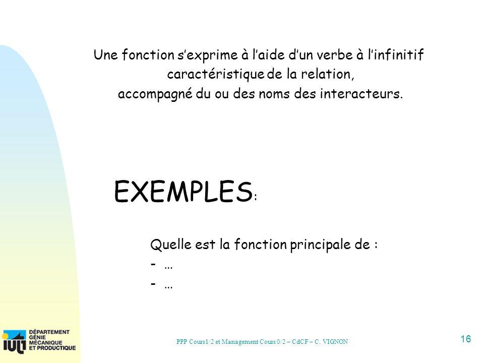 EXEMPLES: Une fonction s'exprime à l'aide d'un verbe à l'infinitif