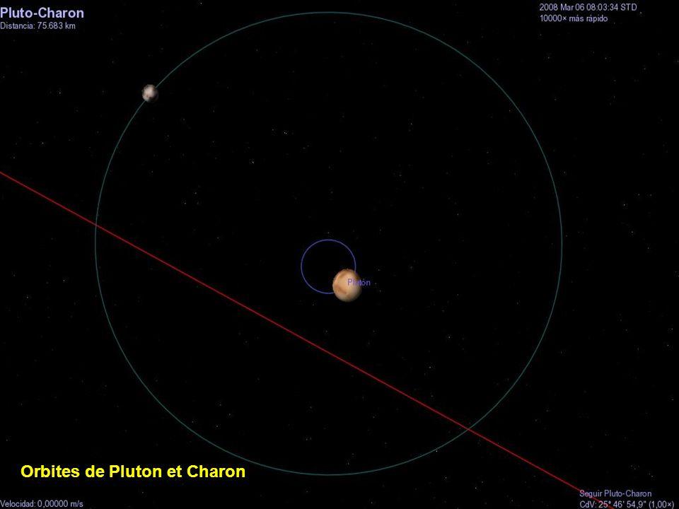 Orbites de Pluton et Charon