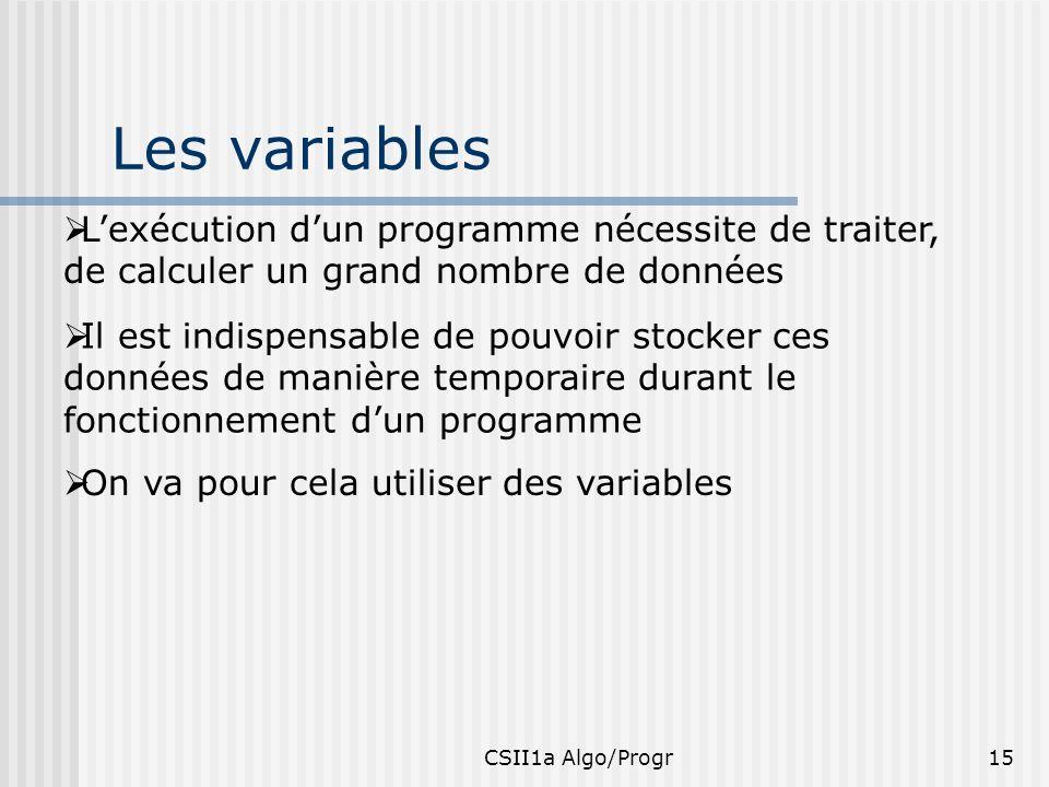 Les variables L'exécution d'un programme nécessite de traiter, de calculer un grand nombre de données.