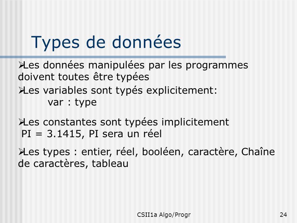 Types de données Les données manipulées par les programmes doivent toutes être typées. Les variables sont typés explicitement: var : type.