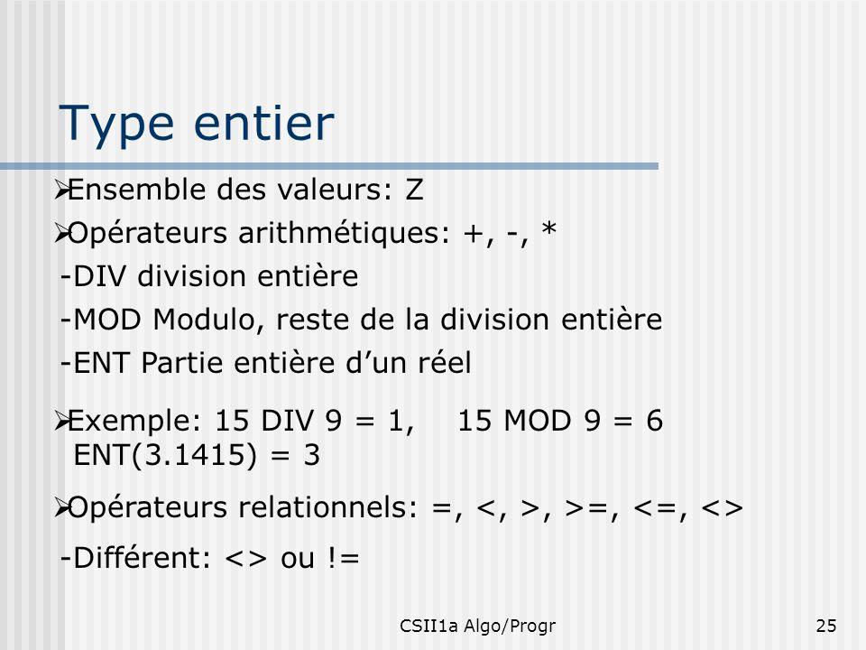 Type entier Ensemble des valeurs: Z Opérateurs arithmétiques: +, -, *