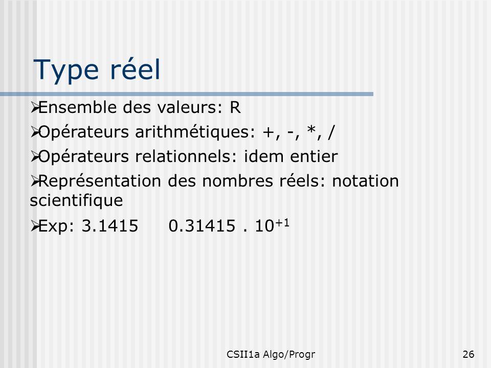Type réel Ensemble des valeurs: R Opérateurs arithmétiques: +, -, *, /