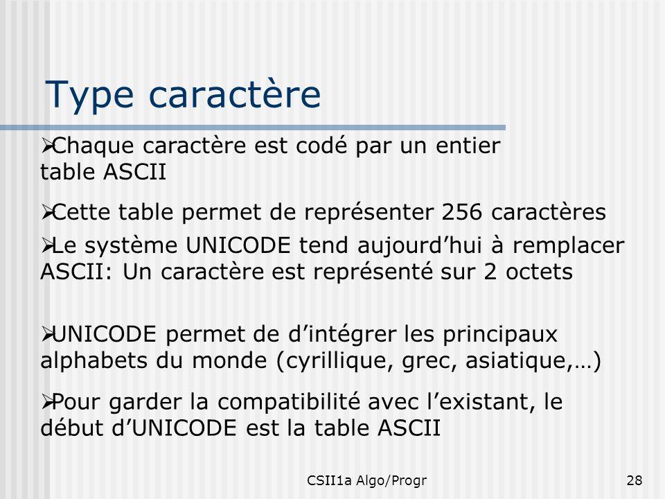 Type caractère Chaque caractère est codé par un entier table ASCII