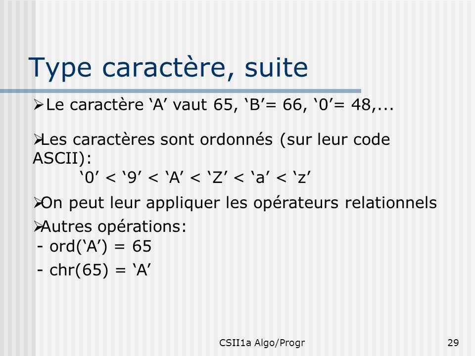 Type caractère, suite Le caractère 'A' vaut 65, 'B'= 66, '0'= 48,...