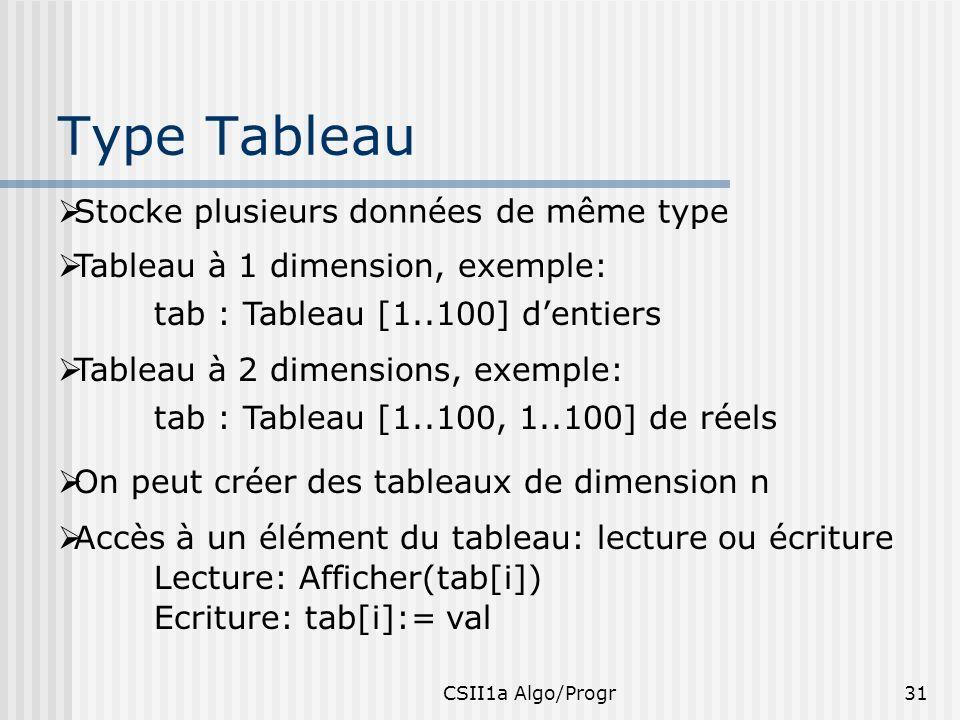 Type Tableau Stocke plusieurs données de même type