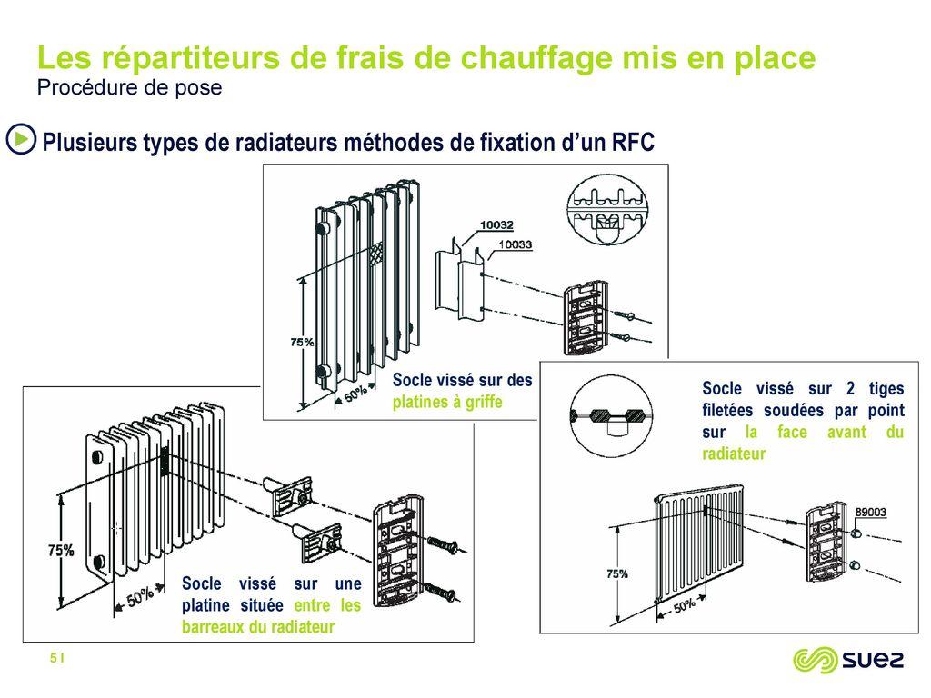 individualisation des frais de chauffage ppt t l charger. Black Bedroom Furniture Sets. Home Design Ideas