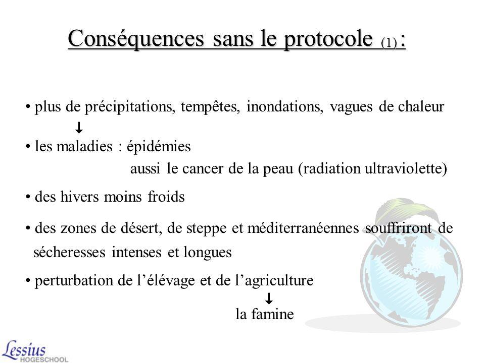 Conséquences sans le protocole :