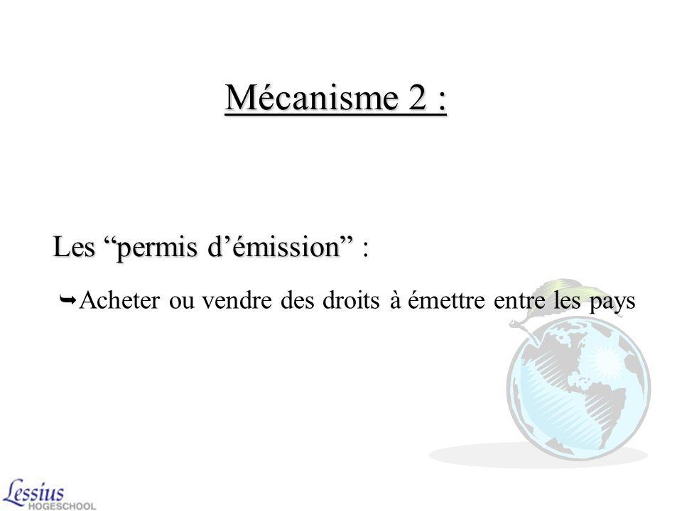 Mécanisme 2 : Les permis d'émission :