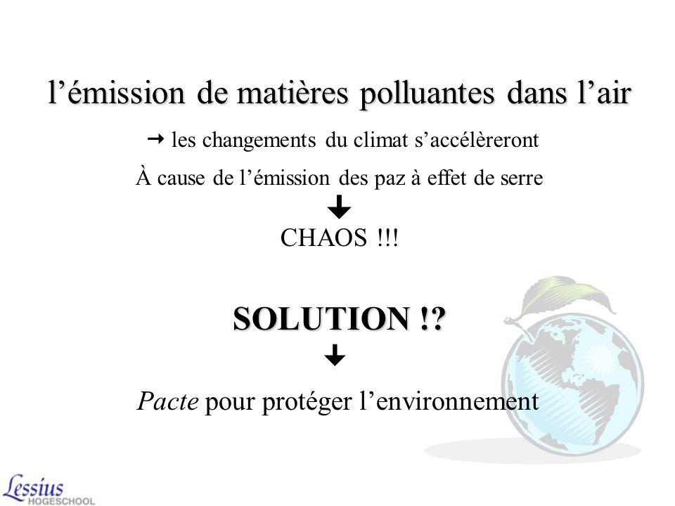 l'émission de matières polluantes dans l'air
