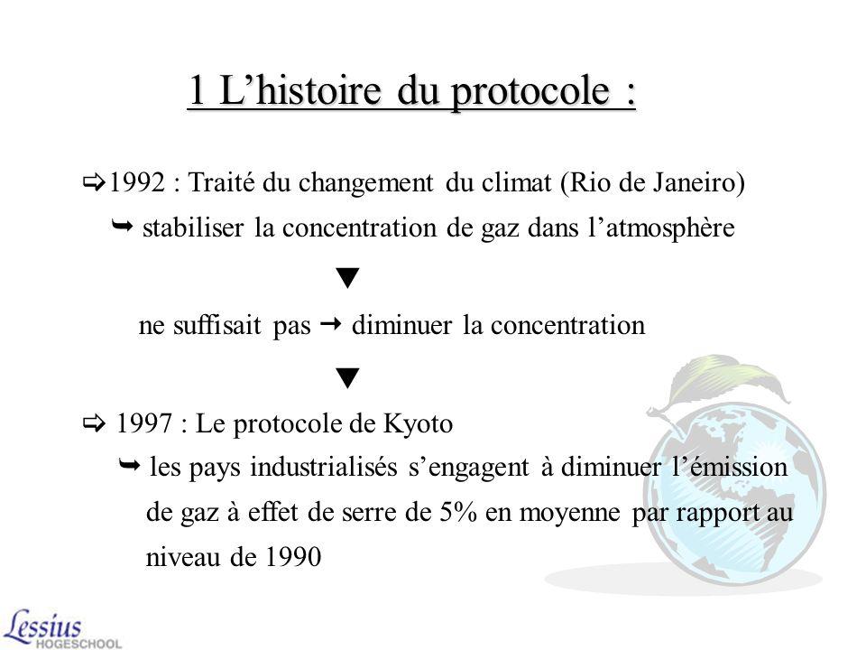 1 L'histoire du protocole :