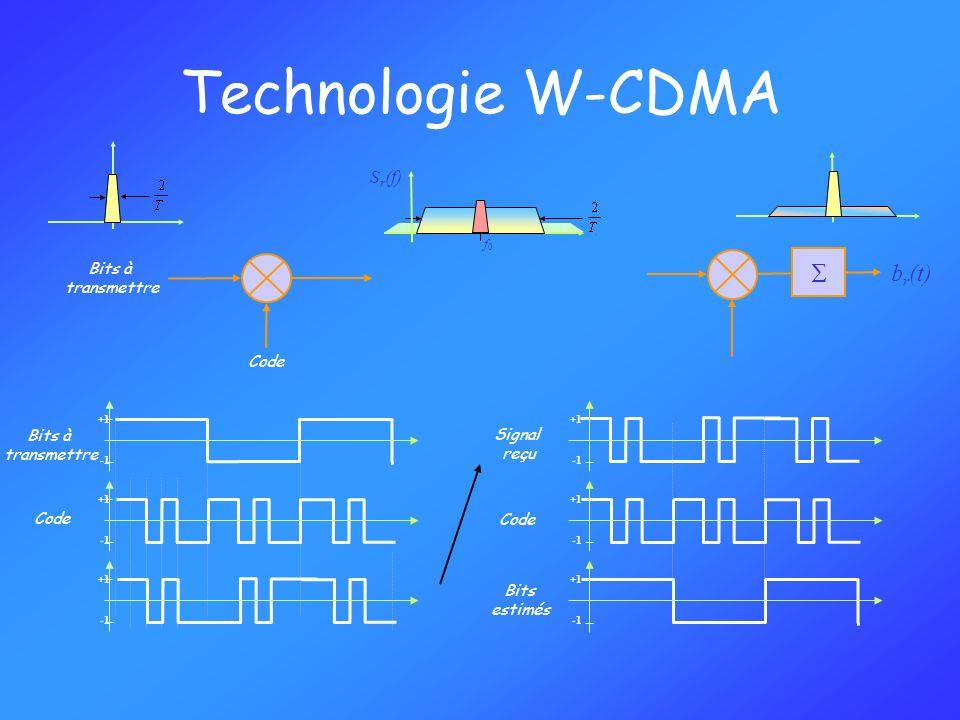 Technologie W-CDMA  br(t) Sr(f) Bits à transmettre Code Bits à Signal