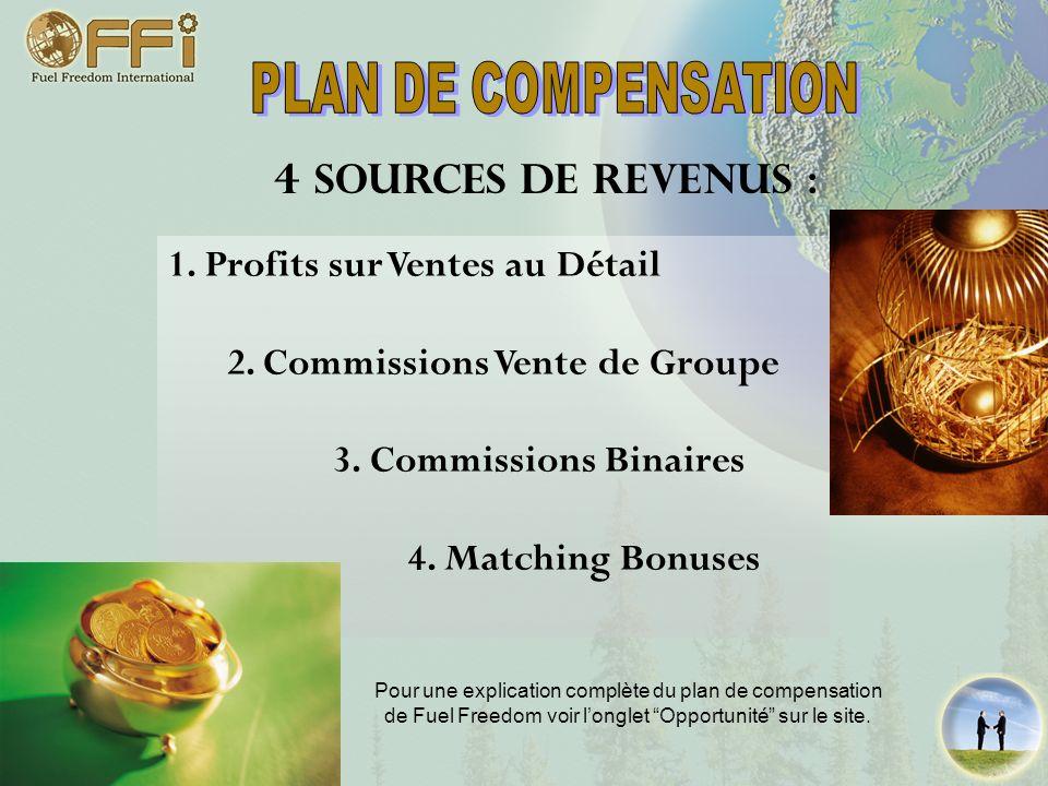2. Commissions Vente de Groupe