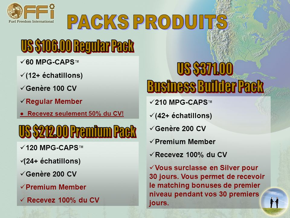 US $106.00 Regular Pack US $371.00 Business Builder Pack
