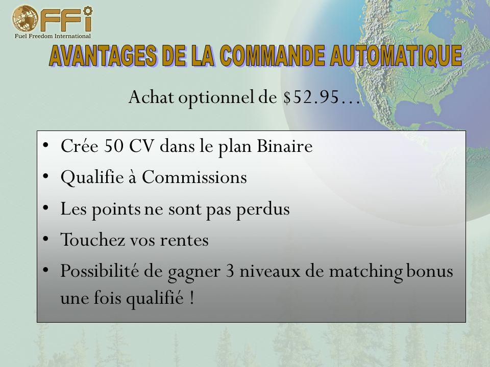 AVANTAGES DE LA COMMANDE AUTOMATIQUE