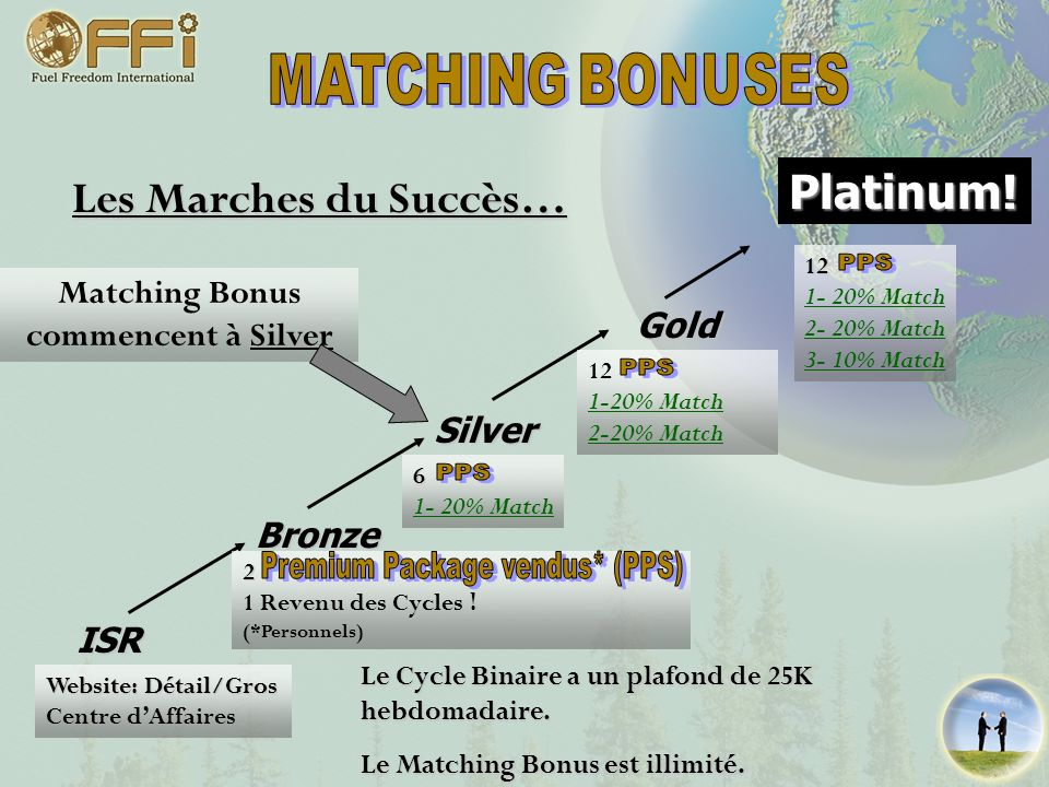Matching Bonus commencent à Silver