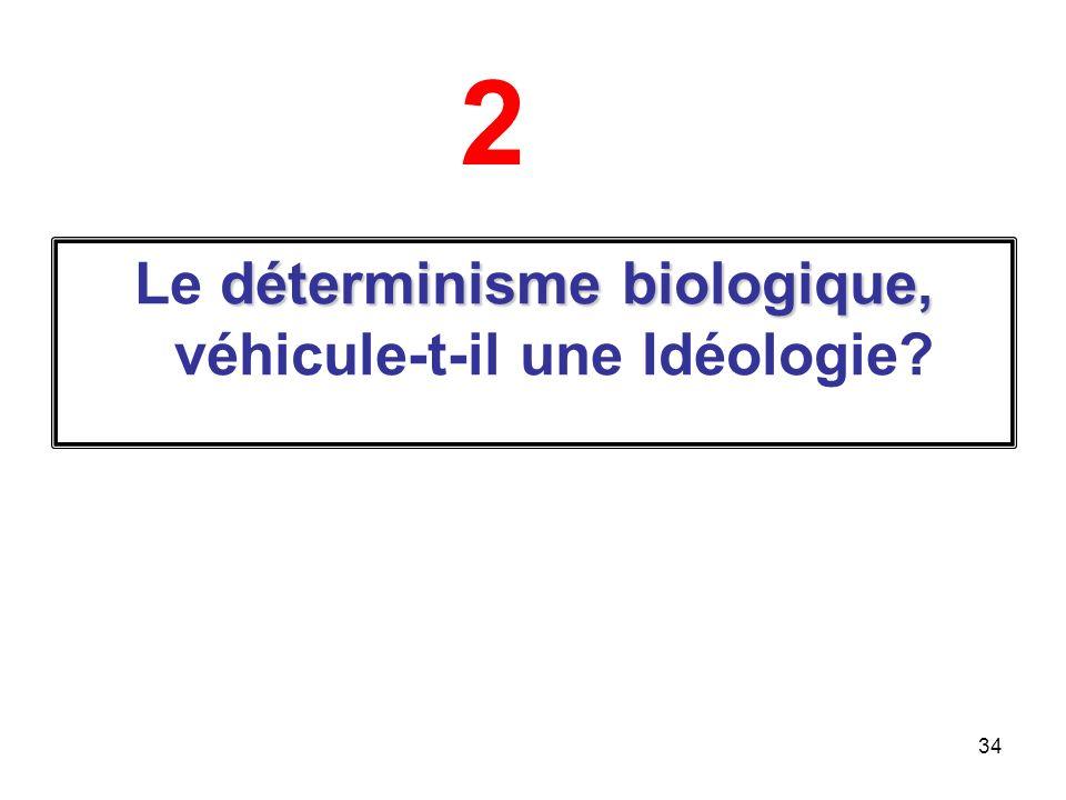Le déterminisme biologique, véhicule-t-il une Idéologie
