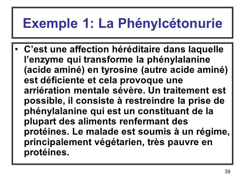 Exemple 1: La Phénylcétonurie