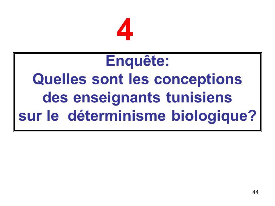 4 Enquête: Quelles sont les conceptions des enseignants tunisiens