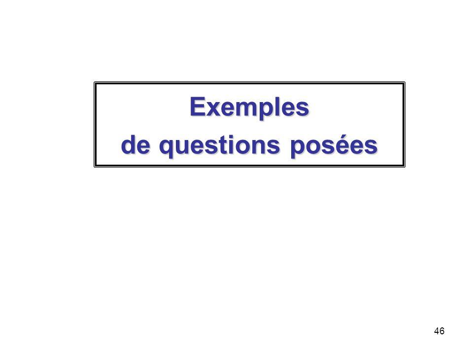 Exemples de questions posées