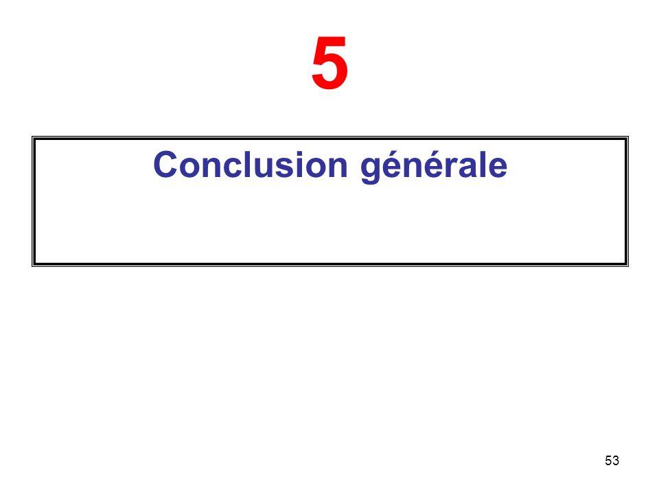 5 Conclusion générale