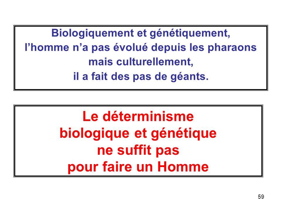 Biologiquement et génétiquement,