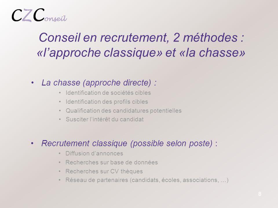 Conseil en recrutement, 2 méthodes : «l'approche classique» et «la chasse»