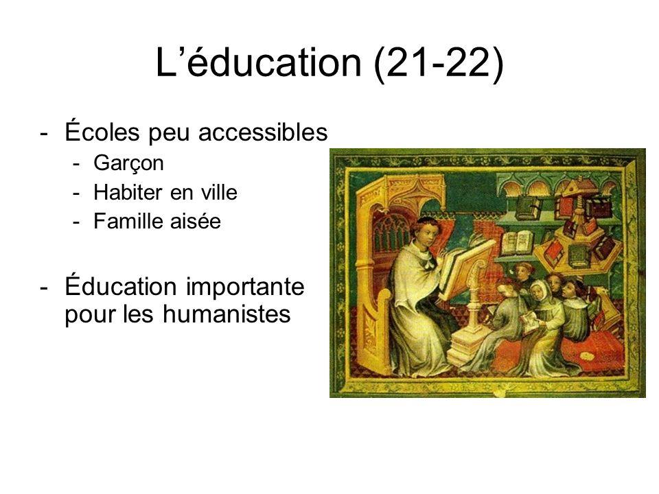 L'éducation (21-22) Écoles peu accessibles