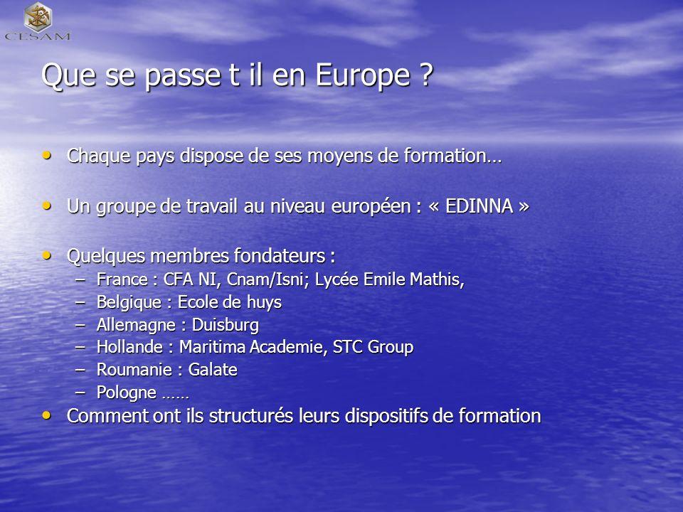 Que se passe t il en Europe