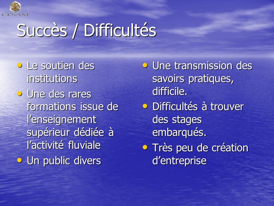 Succès / Difficultés Le soutien des institutions