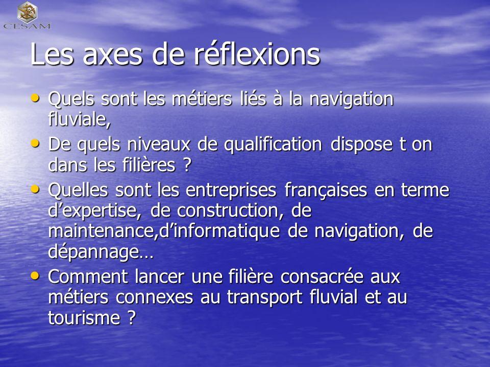 Les axes de réflexions Quels sont les métiers liés à la navigation fluviale, De quels niveaux de qualification dispose t on dans les filières