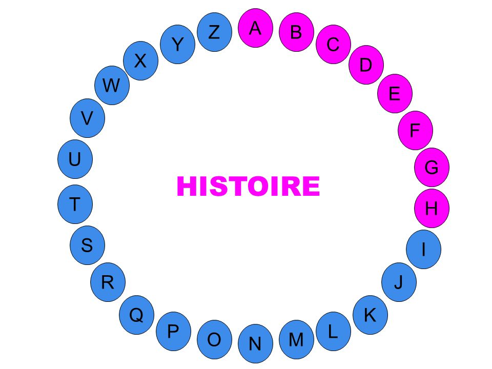 HISTOIRE A Z B Y C X D W E V F U G T H S I R J Q K P L O M N