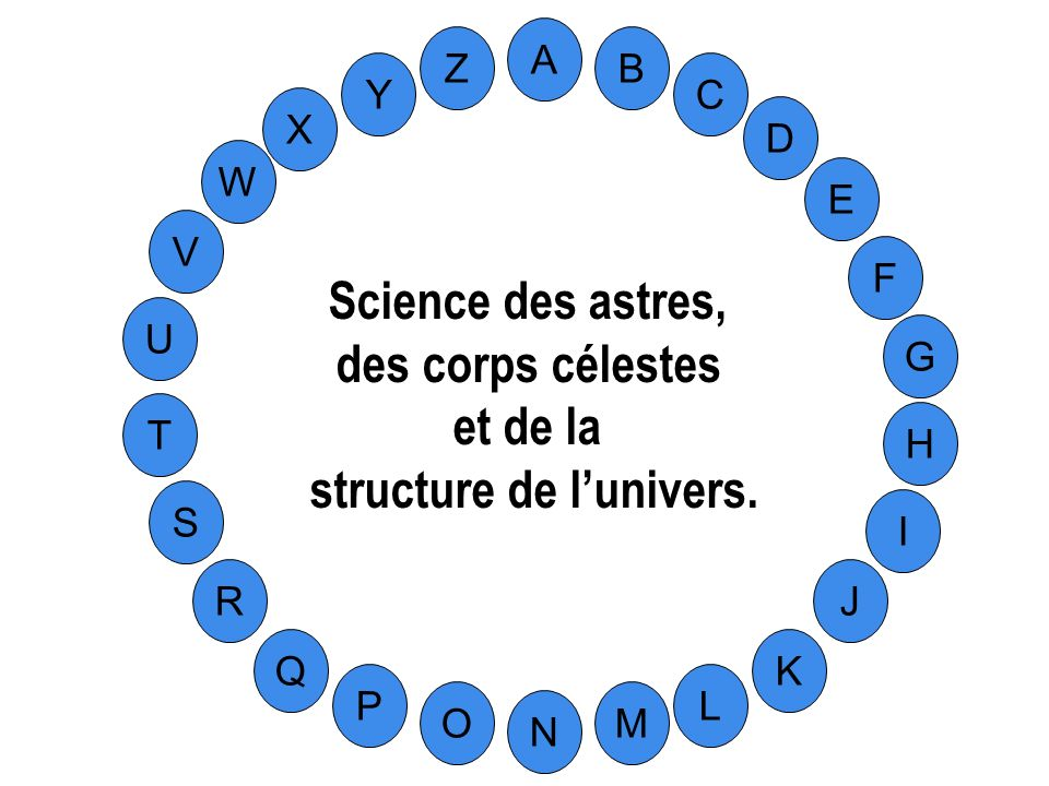 structure de l'univers.