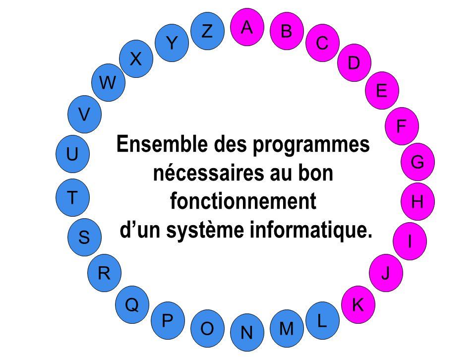 Ensemble des programmes d'un système informatique.