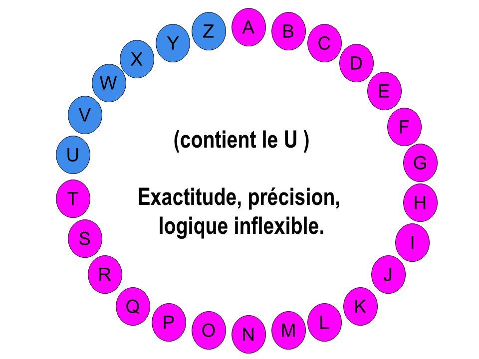 (contient le U ) Exactitude, précision, logique inflexible.